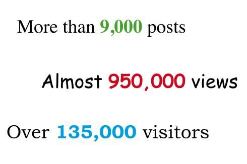 stats-blog-oa